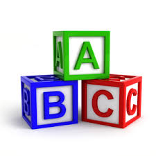 Customer ABCs